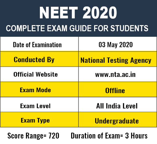 Neet 2020 Complete Student Exam Guide With Nta Updates